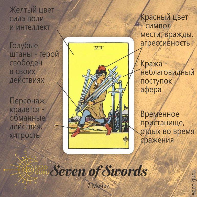 7 мечей_символика