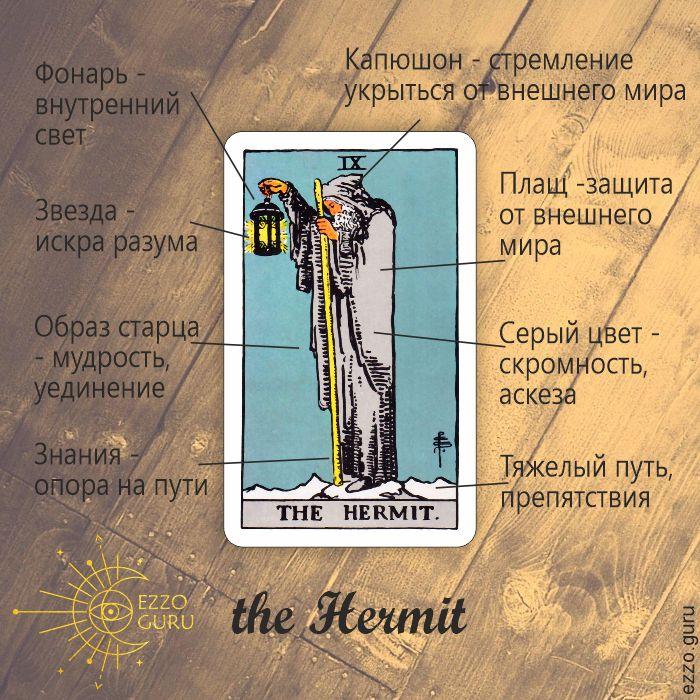 значение отшельника в символах