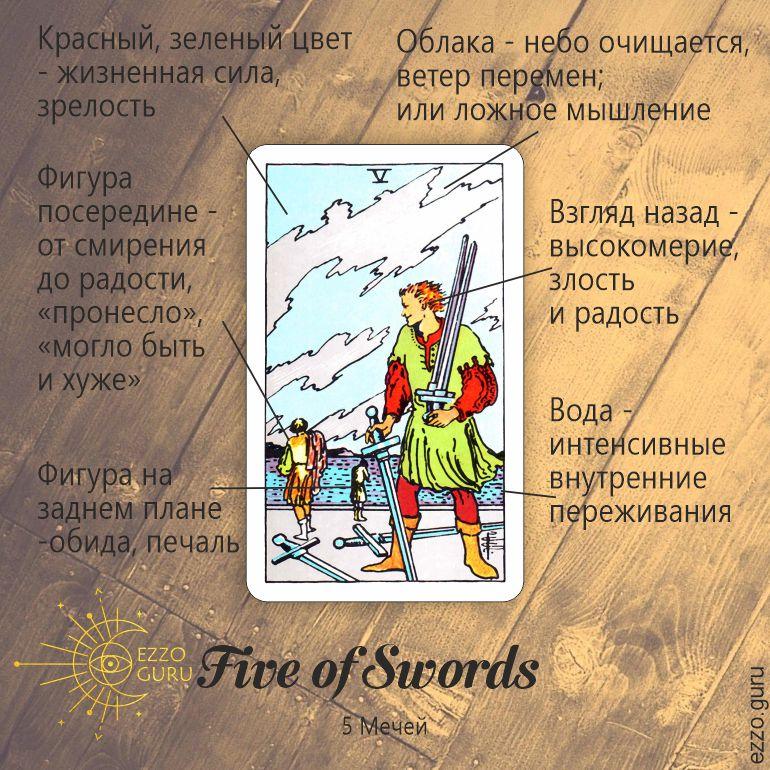 Символы на карте 5 мечей
