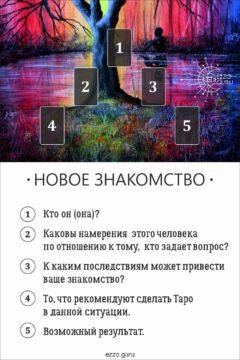 "Расклад ""Новое знакомство"""