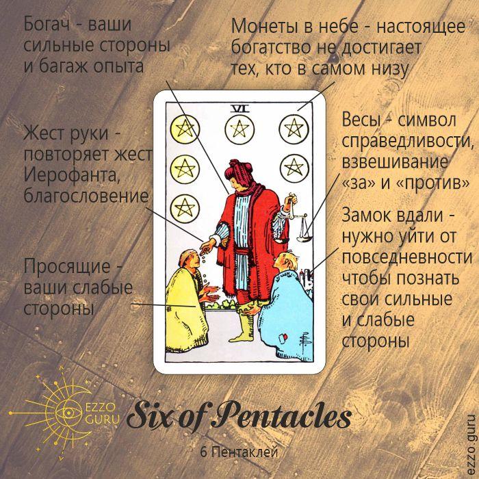 Значение карты Таро 6 Пентаклей