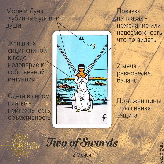 Значение карты Таро 2 Мечей