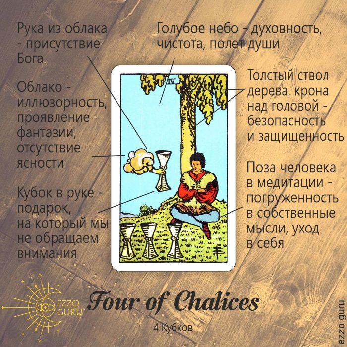 символика 4 кубков